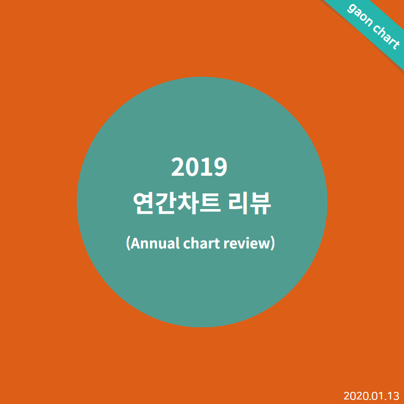2019 연간차트 리뷰 (Annual cha...
