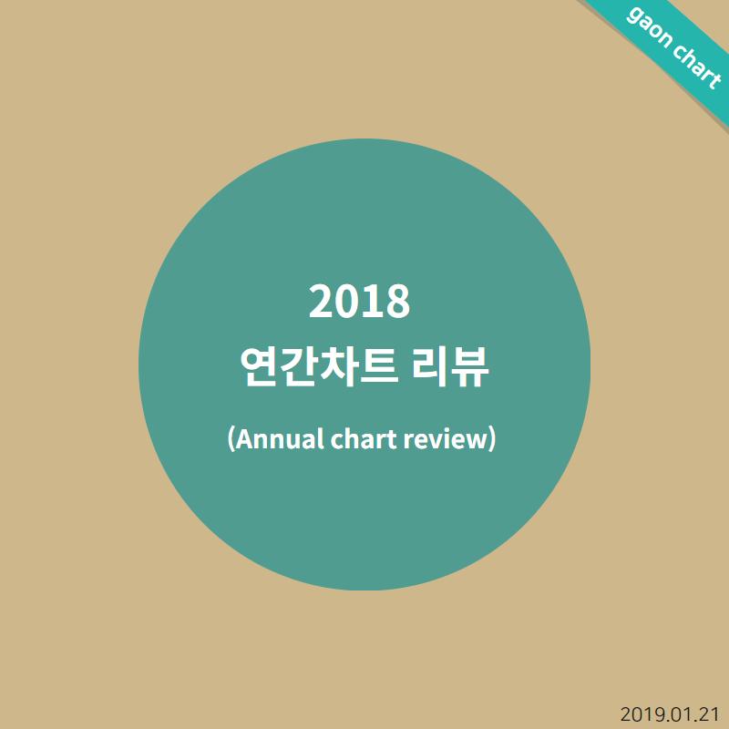 2018 연간차트 리뷰 (Annual chart review)