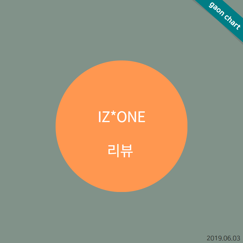 IZ*ONE 리뷰
