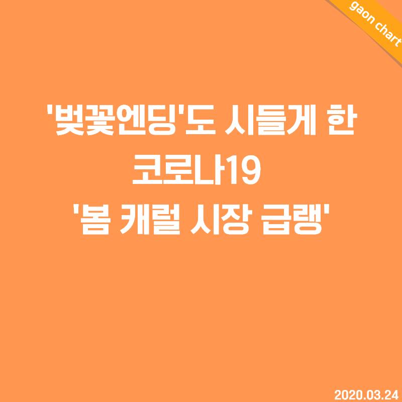 '벚꽃엔딩'도 시들게 한 코로나19 '봄 캐럴 시장 급랭'