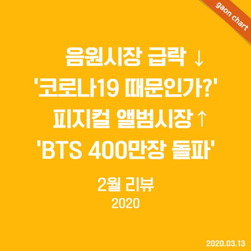 음원시장 급락 '코로나19 때문인가?' 피지컬 앨범시장 'BTS 400만장 돌파' - ...