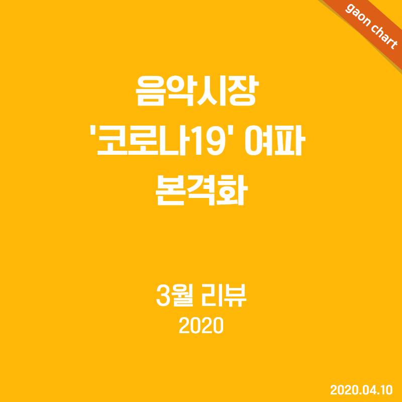 음악시장 '코로나19' 여파 본격화 - 3월 리뷰 (2020)