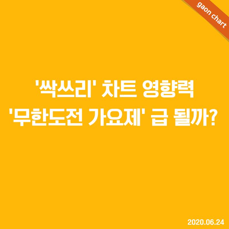 '싹쓰리' 차트 영향력 '무한도전 가요제' 급 될까?