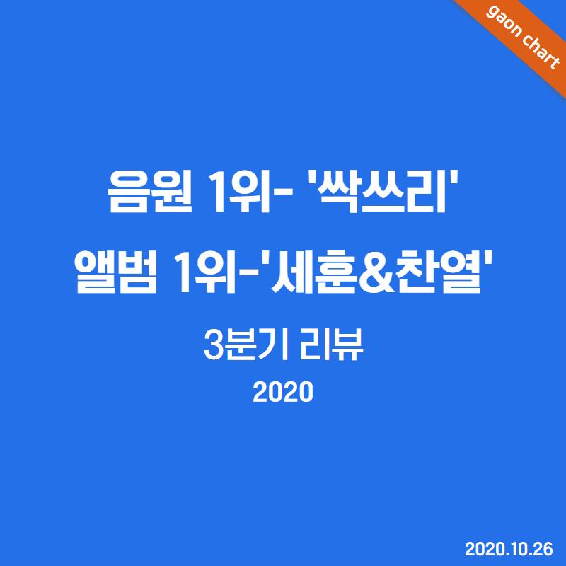 음원 1위- '싹쓰리' 앨범 1위-'세훈&찬열'  - 3분기 리뷰(2020)