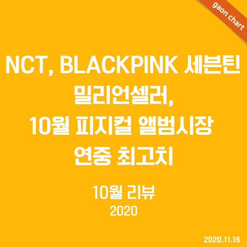 NCT, BLACKPINK, 세븐틴 밀리언셀러, 10월 피지컬 앨범시장 연중 최고치 -...