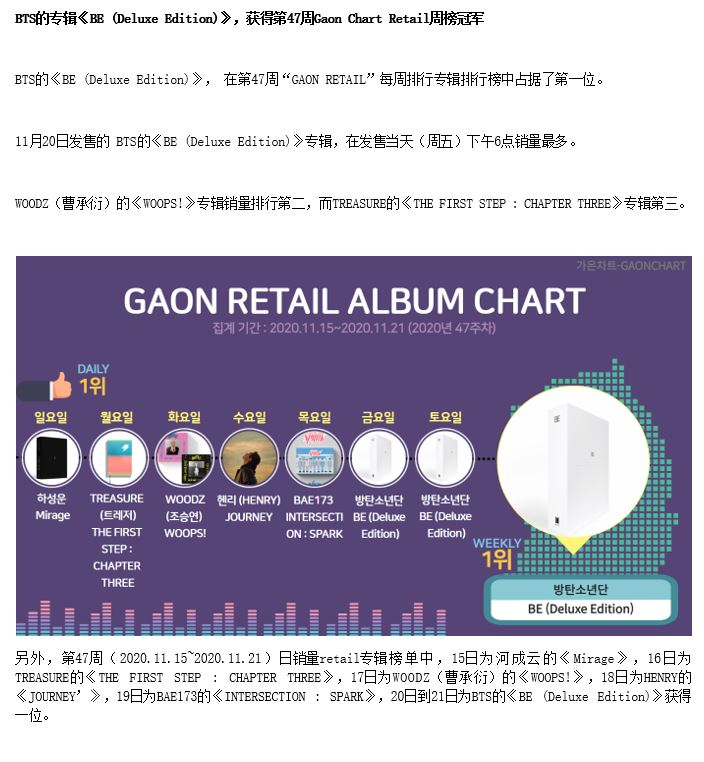 BTS的??《BE (Deluxe Edition)》,?得第47周Gaon Chart Ret...