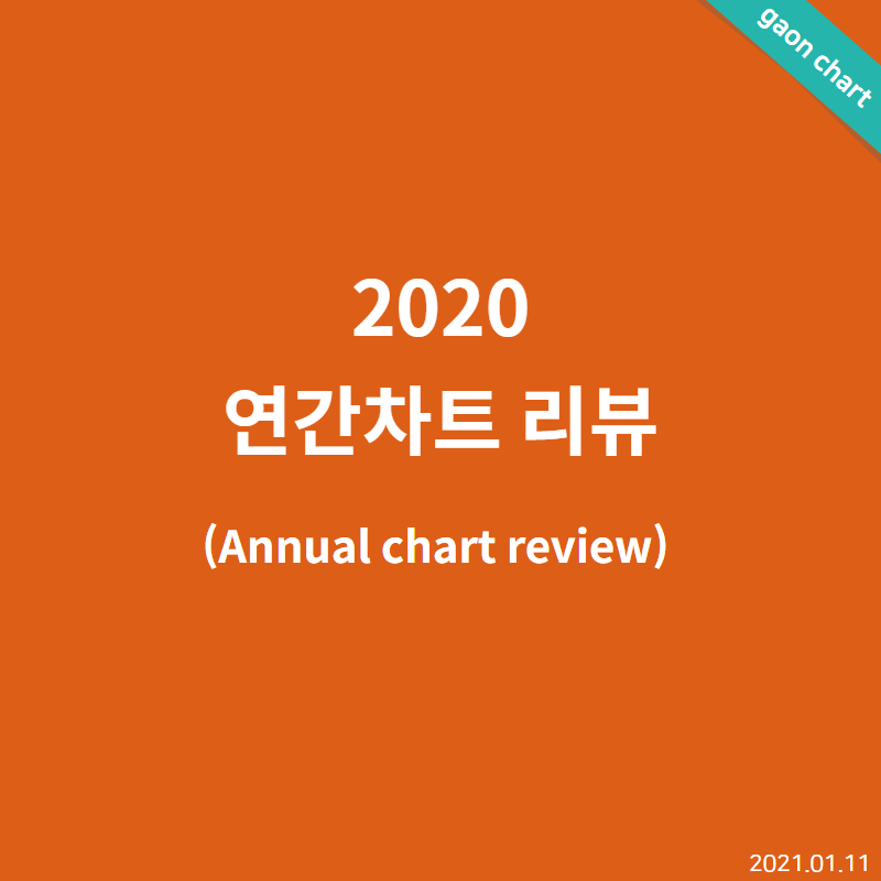 2020 연간차트 리뷰 (Annual chart review)