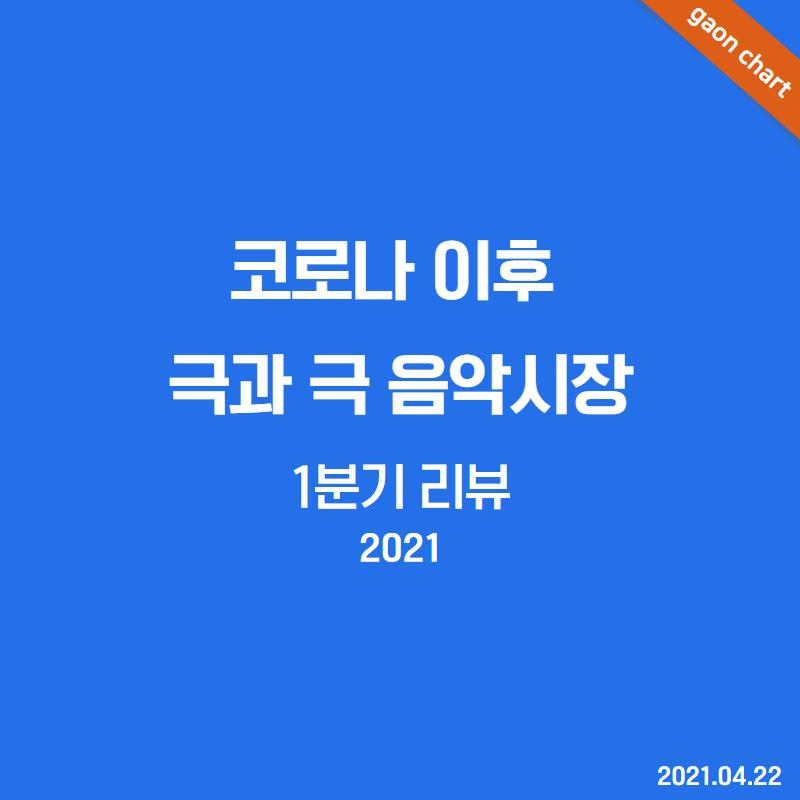 코로나 이후 극과 극 음악시장 - 1분기 리뷰(2021)