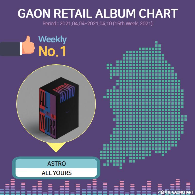 ASTRO的《All Yours》???第15周Gaon Chart Retail周榜???榜?...