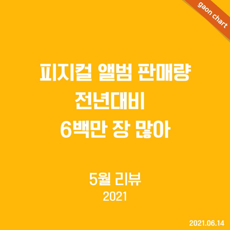 피지컬 앨범 판매량 전년대비 6백만 장 많아 - 5월리뷰(2021)