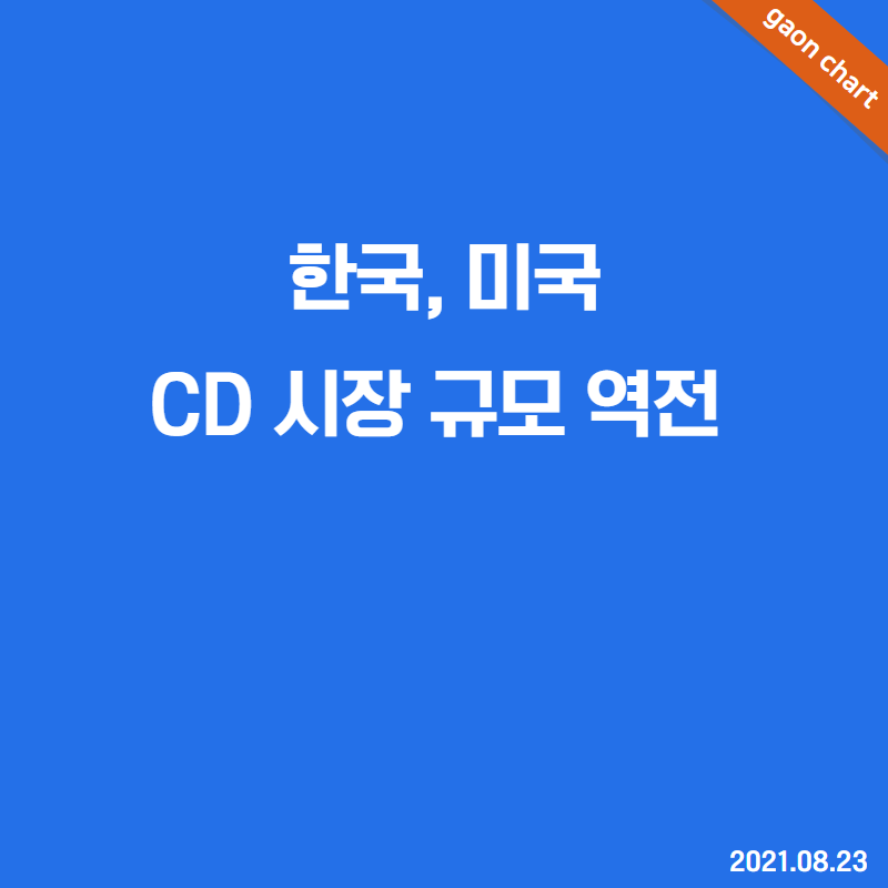 한국, 미국 CD 시장 규모 역전